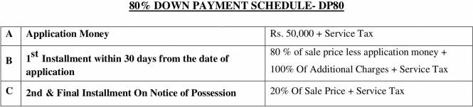 Jain Dream World City Payment Plan