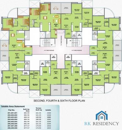 RK Residency Cluster Plan
