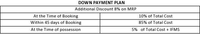 Resizone Krishna Arcade Payment Plan