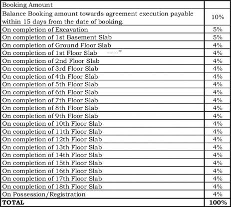 Goyal Orchid Whitefield Payment Plan