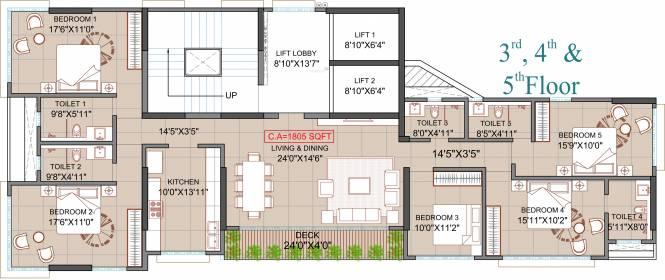 Sabari Nateker Heights Cluster Plan