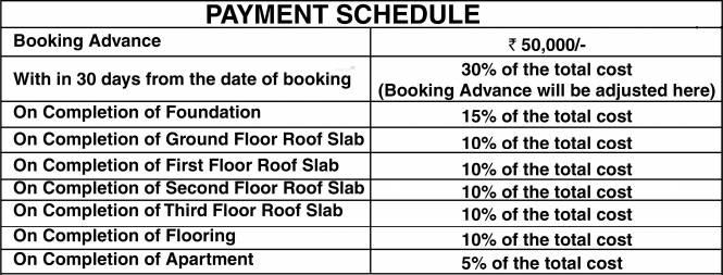 Arun Triveni Payment Plan