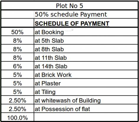 Tricity Palacio Payment Plan