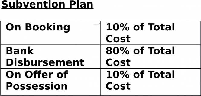 Supertech Officers Enclave Payment Plan