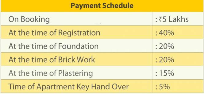 Poomalai Dharaa Payment Plan