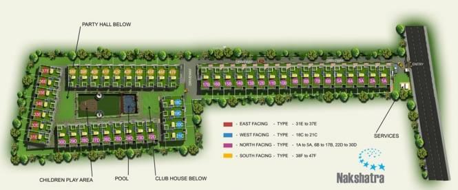 JSV Nakshatra Master Plan