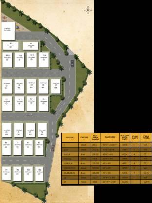 Pavani Boulevard Layout Plan