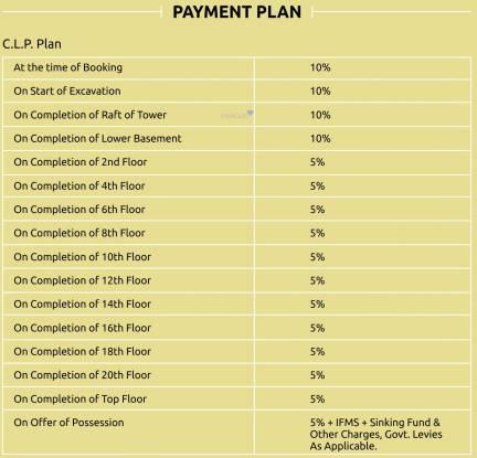 Arihant Abode Payment Plan