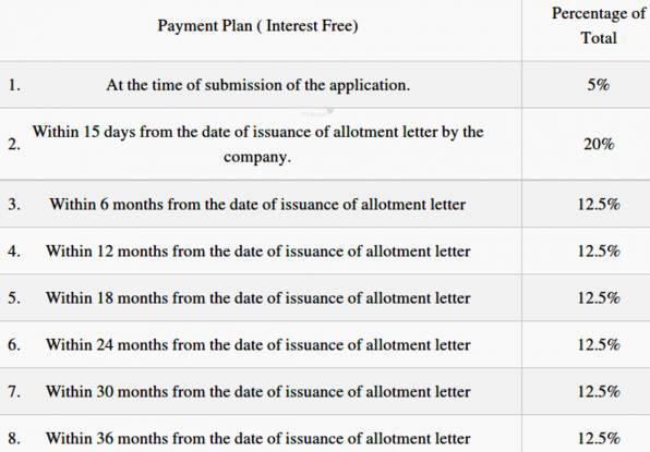 Agrasain Aagman Payment Plan