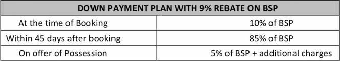 SKB Gold Coast 24 Payment Plan