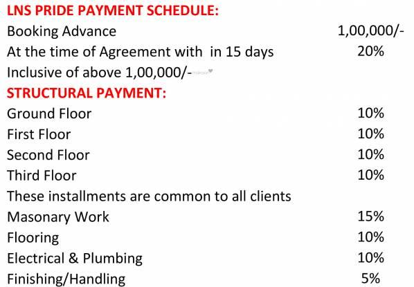 LNS Pride Payment Plan