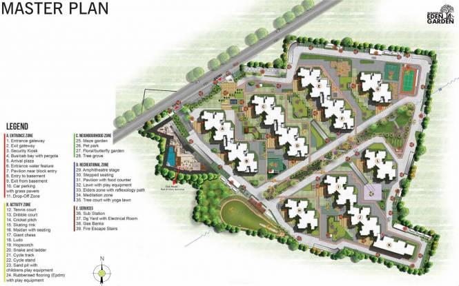 Sumadhura Eden Garden Master Plan