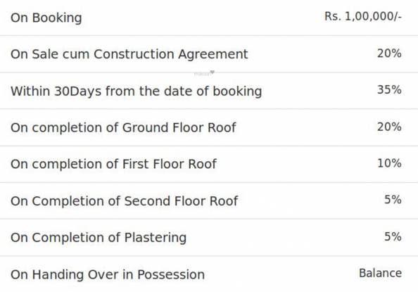Mayas Maruthi Nagar Payment Plan