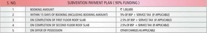 GBP Camellia Payment Plan