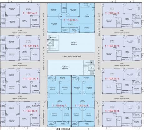 BVL Aakanksha Cluster Plan