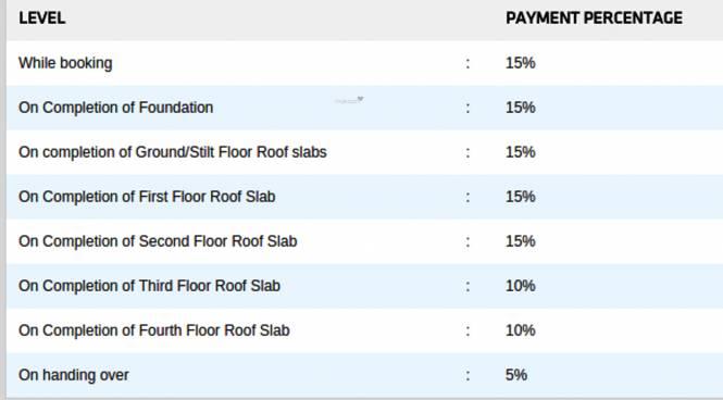 Pushkar Gracia Payment Plan