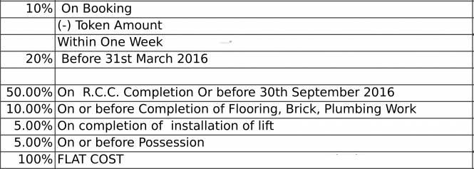 Adinath Saanvi Heights Payment Plan