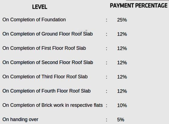 Pushkar Arul Arcade Payment Plan