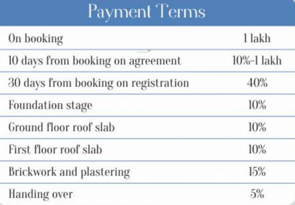 Jones Cassia Payment Plan