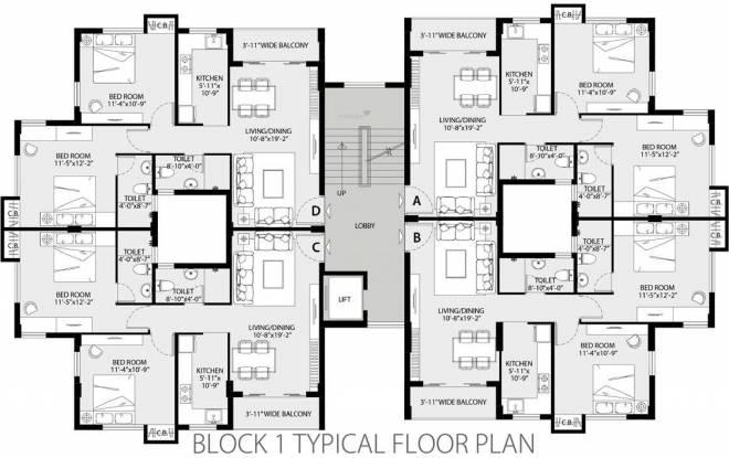 Srijan Centrum Cluster Plan