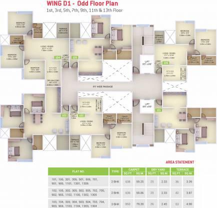 VTP Purvanchal Cluster Plan