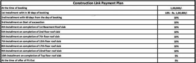 Gaursons Siddhartham Payment Plan