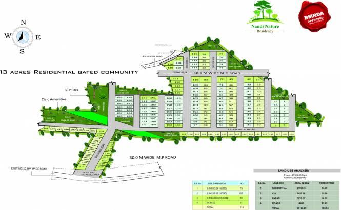 Sri Nature Residency Layout Plan