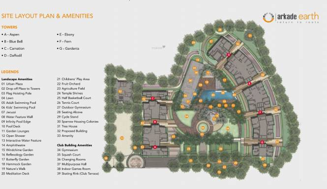 Arkade Earth Site Plan
