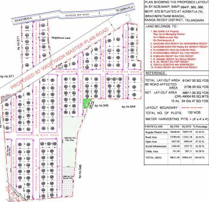 Sark Green Aero Park Premium Layout Plan