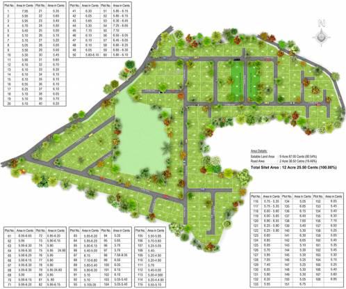 Chathamkulam Rail City Layout Plan
