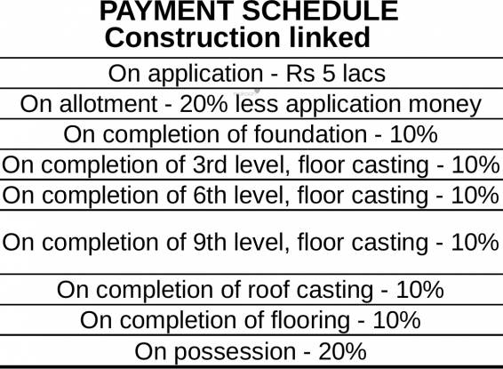 Emami New Project at New Alipore Payment Plan
