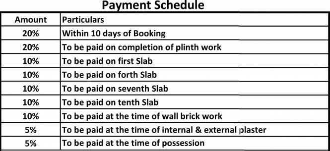 Legacy Urbania Payment Plan