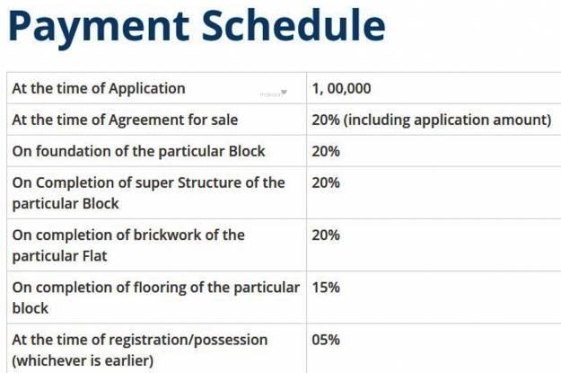 Sapnil Sapnil Residency Payment Plan