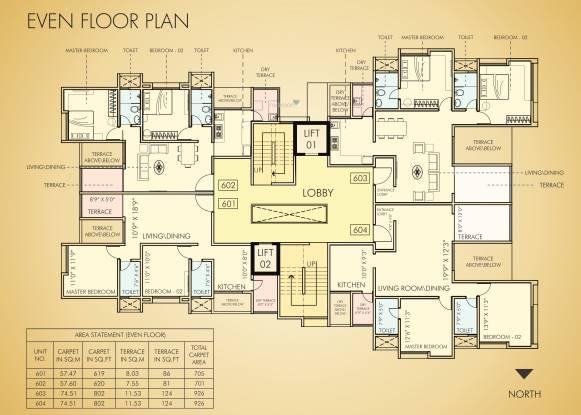 Ramchandra The Cosmopolis Cluster Plan