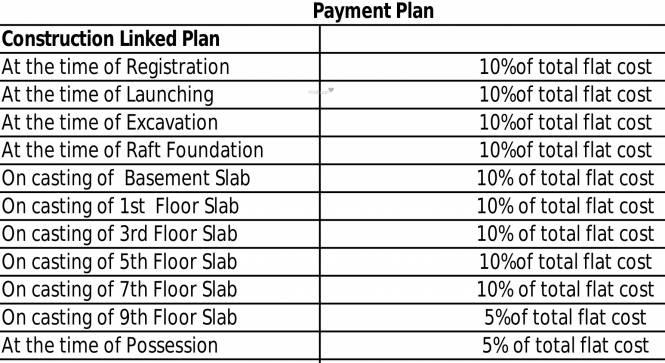 Dev Hitaishi Heights Payment Plan