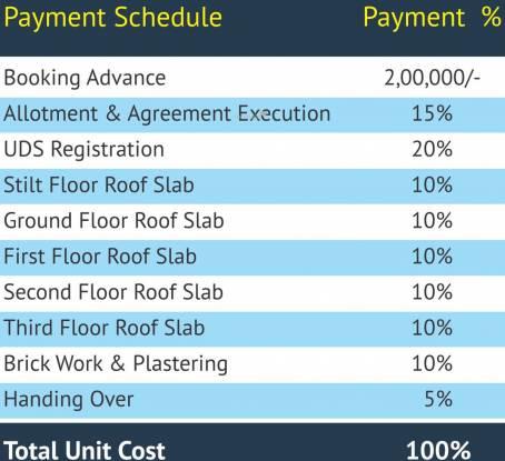 Orange Samta Enclave Payment Plan