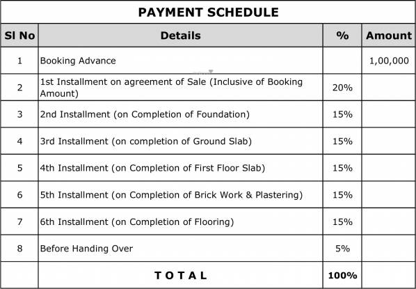 Empire Insignia Payment Plan