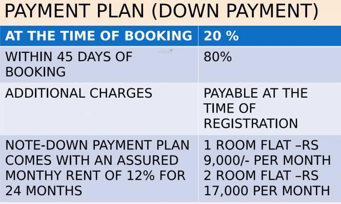Zenext Zenext Heights Payment Plan