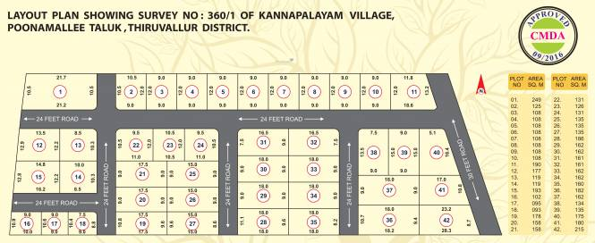Ashok Avadi Layout Plan