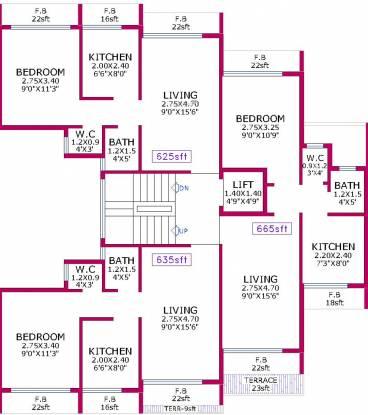 V3 Pratham Cluster Plan