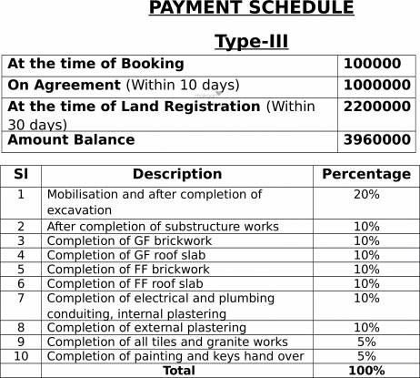 Annciya Bliss Payment Plan