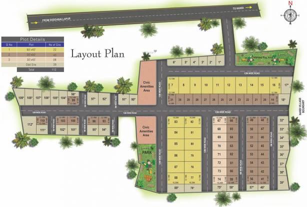 Sizzle Nandi Valley Layout Plan