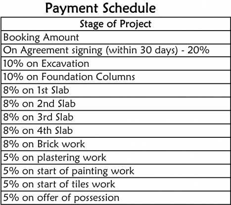 White Lotus Kalpavriksha Payment Plan