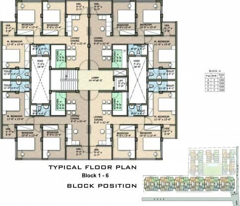 Rohra Address Cluster Plan