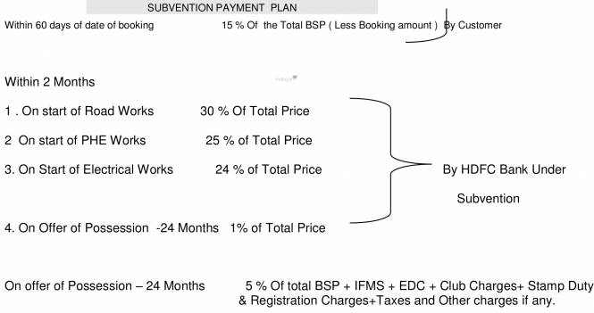 DLF Garden City Plot Payment Plan