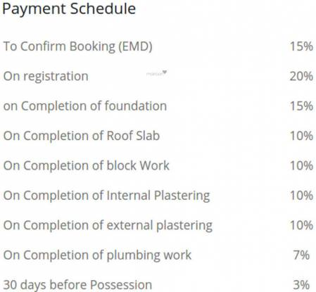Malles Akankssha Apartment Payment Plan