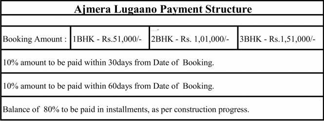Ajmera Lugaano Payment Plan