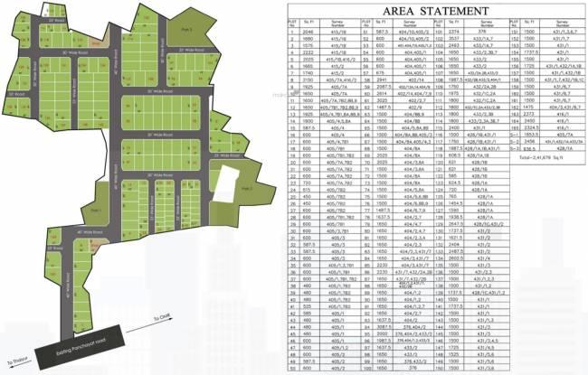 i5 Sai Mangal Avenue Layout Plan
