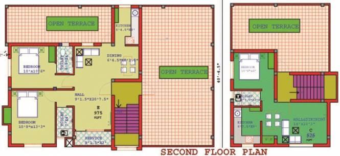 Annai Annai Oaks Cluster Plan
