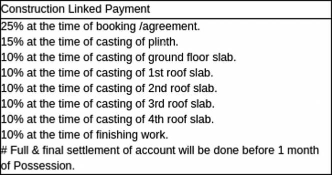 Lakhan Residency Payment Plan